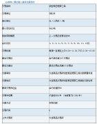 LLDPE(聚乙烯)期货交易合约